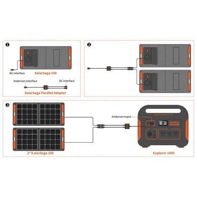 Jackery SolarSaga 100W saulės modulis 6