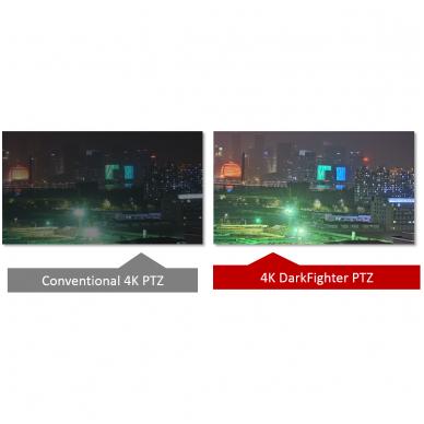 Ką rinktis? DarkFighter ar paprastą stebėjimo kamerą?